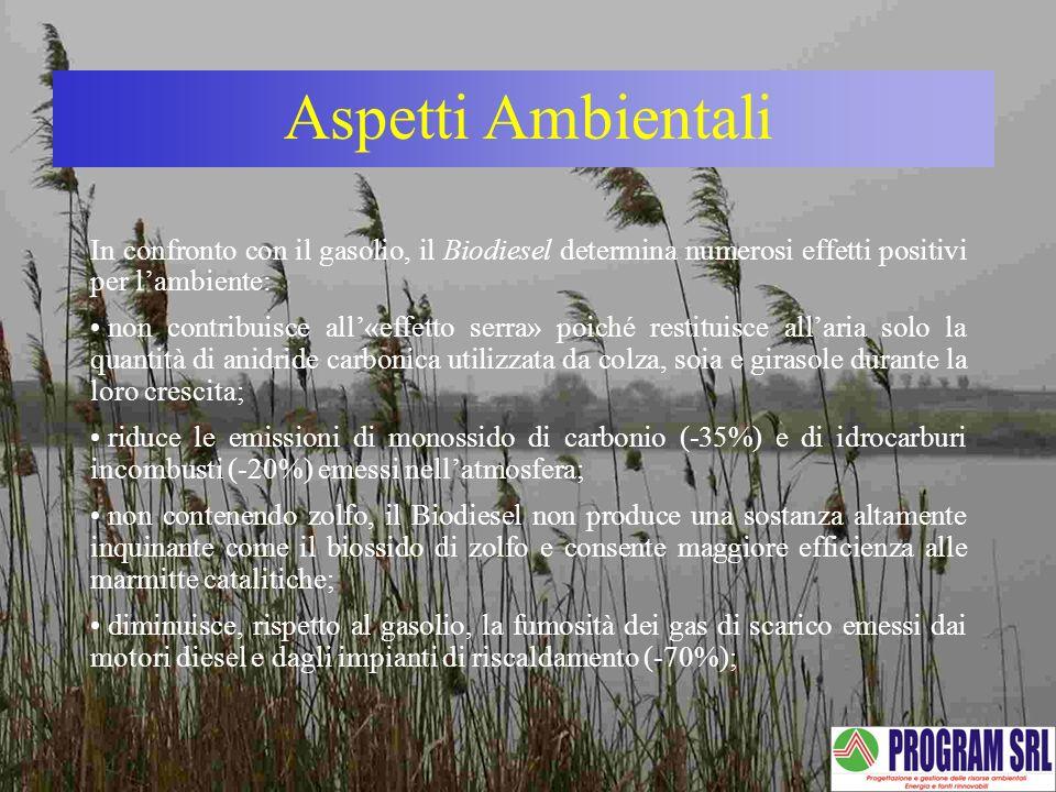 Aspetti Ambientali In confronto con il gasolio, il Biodiesel determina numerosi effetti positivi per l'ambiente: