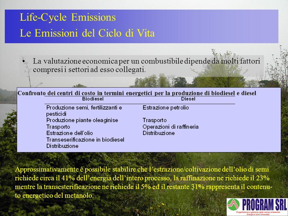 Le Emissioni del Ciclo di Vita