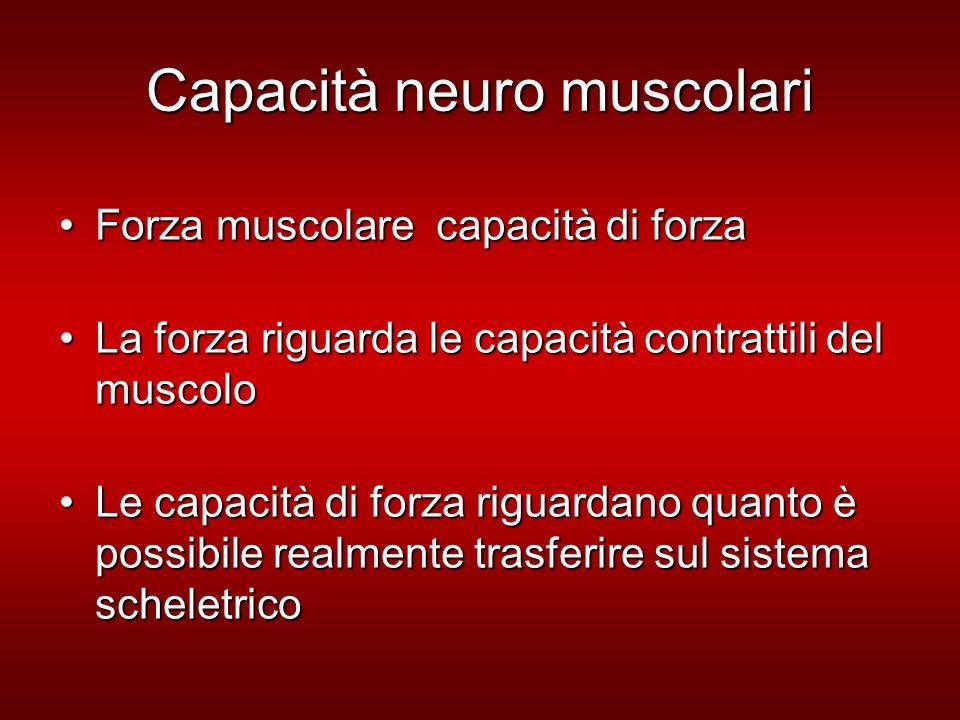 Capacità neuro muscolari