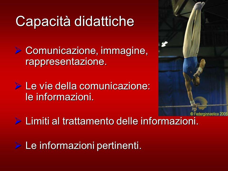 Capacità didattiche Comunicazione, immagine, rappresentazione.