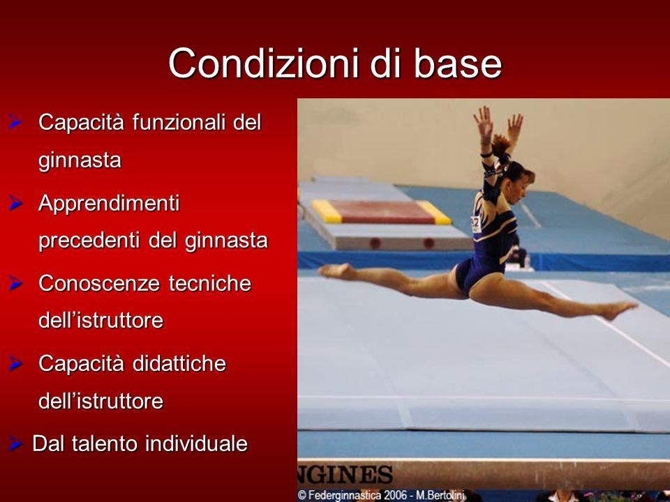 Condizioni di base Capacità funzionali del ginnasta