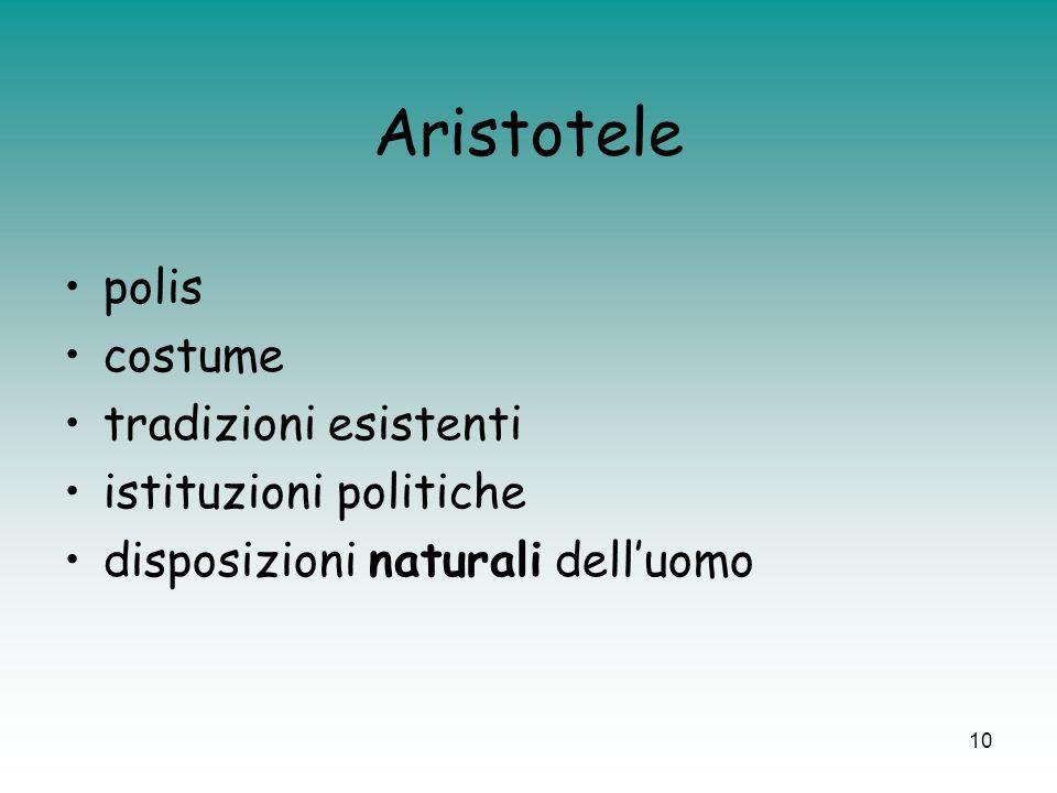 Aristotele polis costume tradizioni esistenti istituzioni politiche