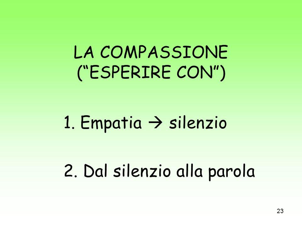 LA COMPASSIONE ( ESPERIRE CON )
