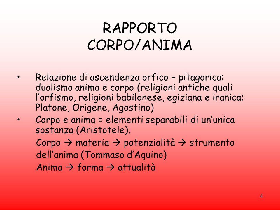 RAPPORTO CORPO/ANIMA