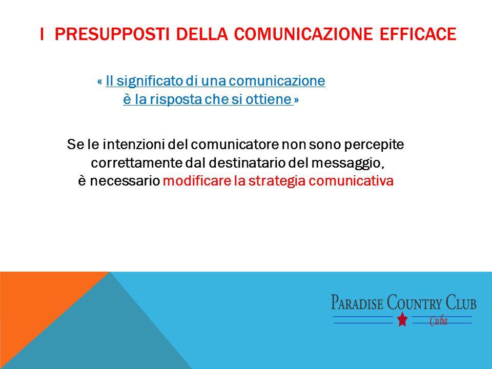 I presupposti della comunicazione efficace