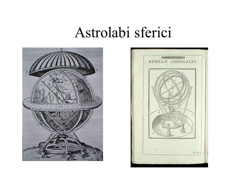 Astrolabi sferici
