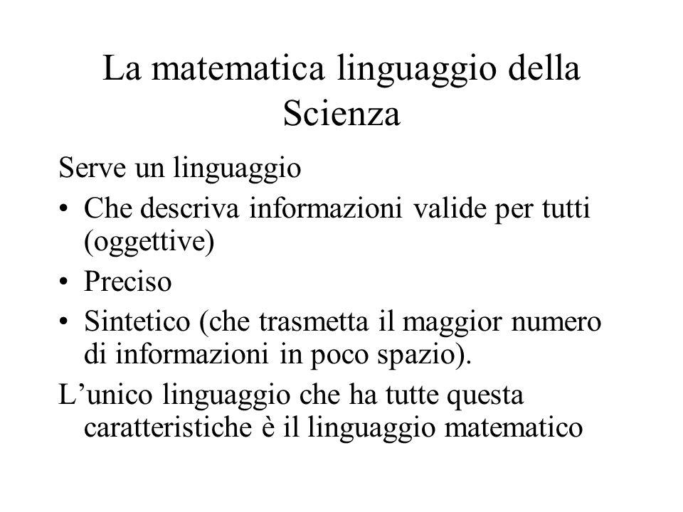 La matematica linguaggio della Scienza