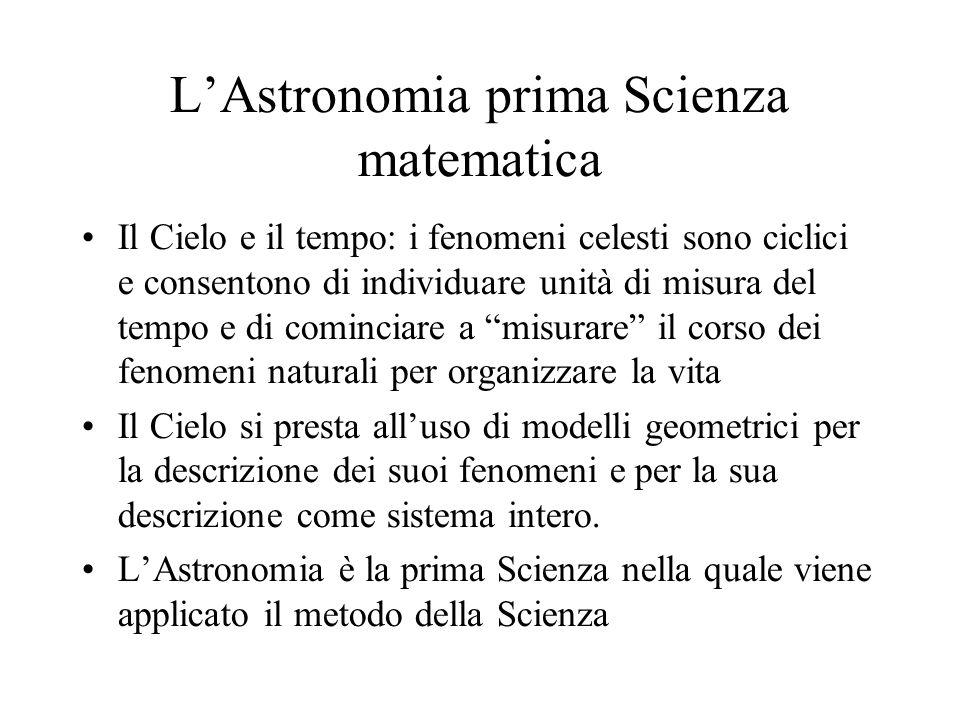 L'Astronomia prima Scienza matematica