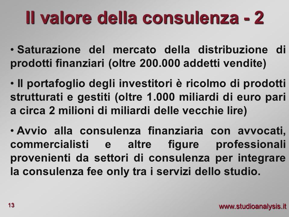 Il valore della consulenza - 2