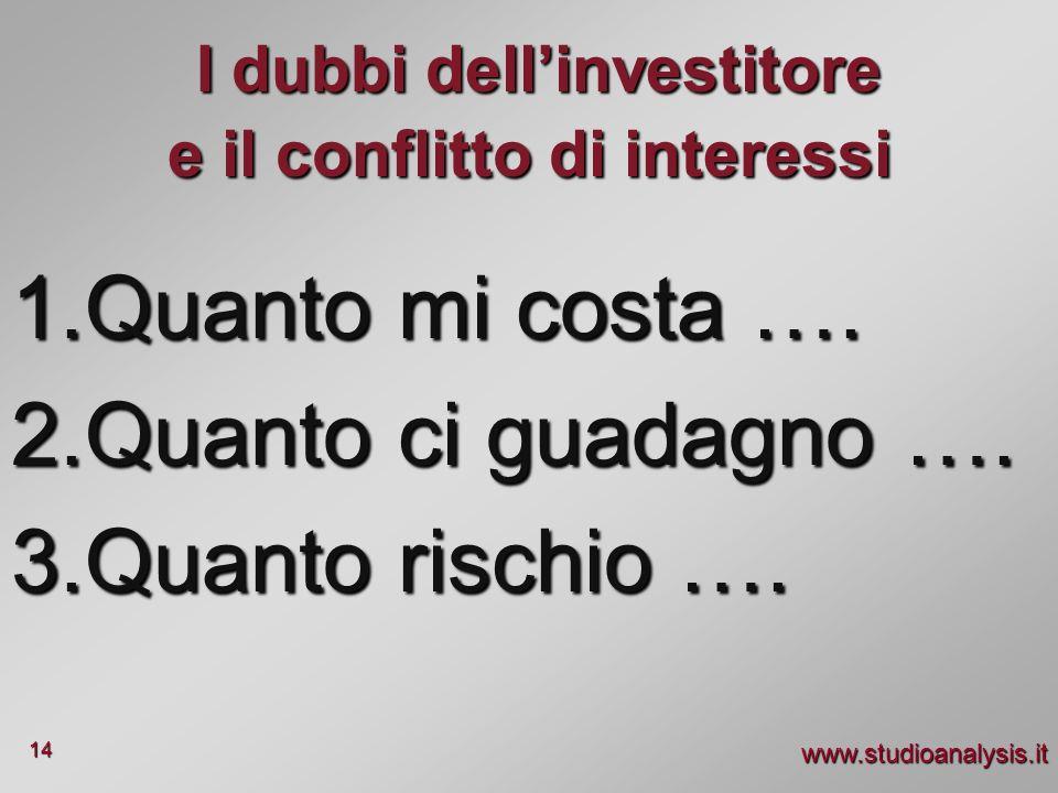 I dubbi dell'investitore e il conflitto di interessi
