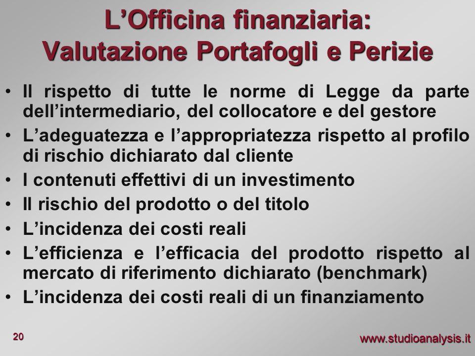 L'Officina finanziaria: Valutazione Portafogli e Perizie