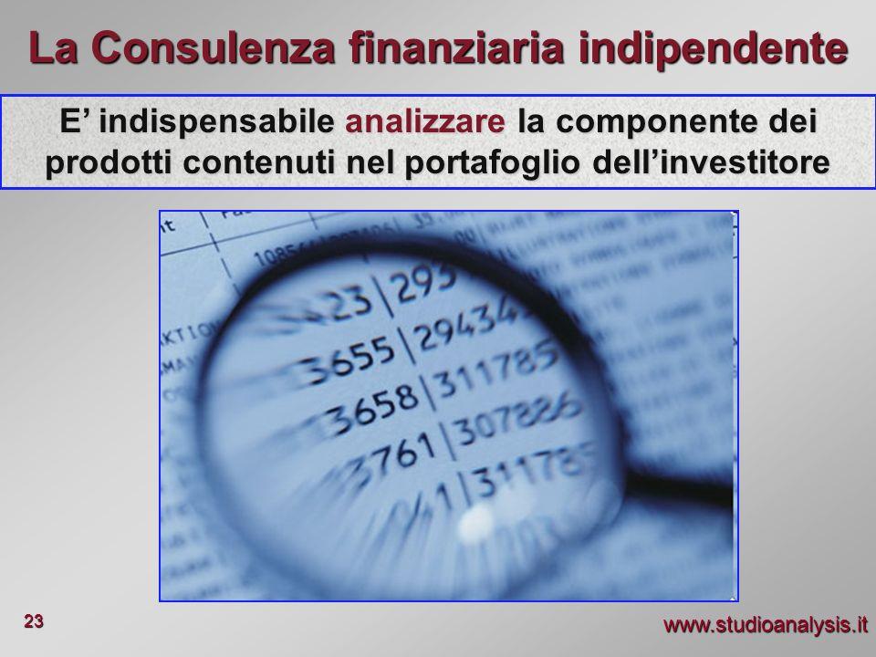La Consulenza finanziaria indipendente