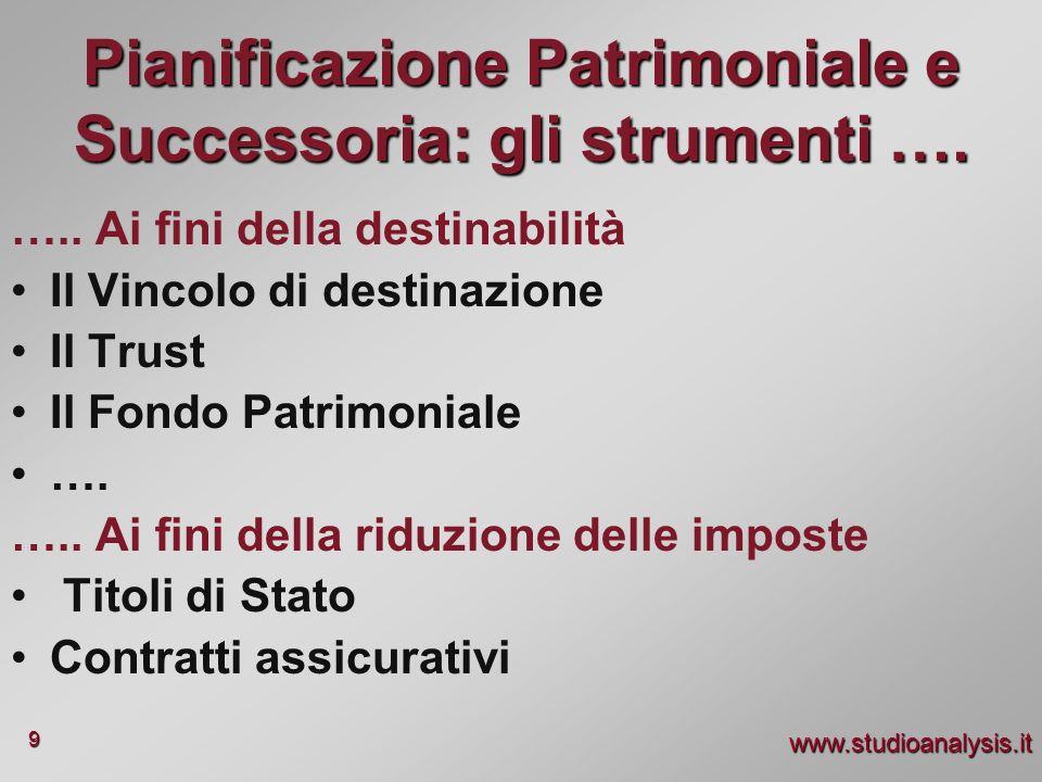 Pianificazione Patrimoniale e Successoria: gli strumenti ….