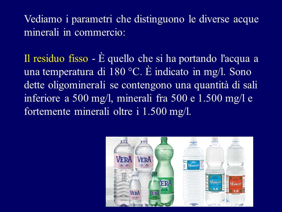 Vediamo i parametri che distinguono le diverse acque minerali in commercio: