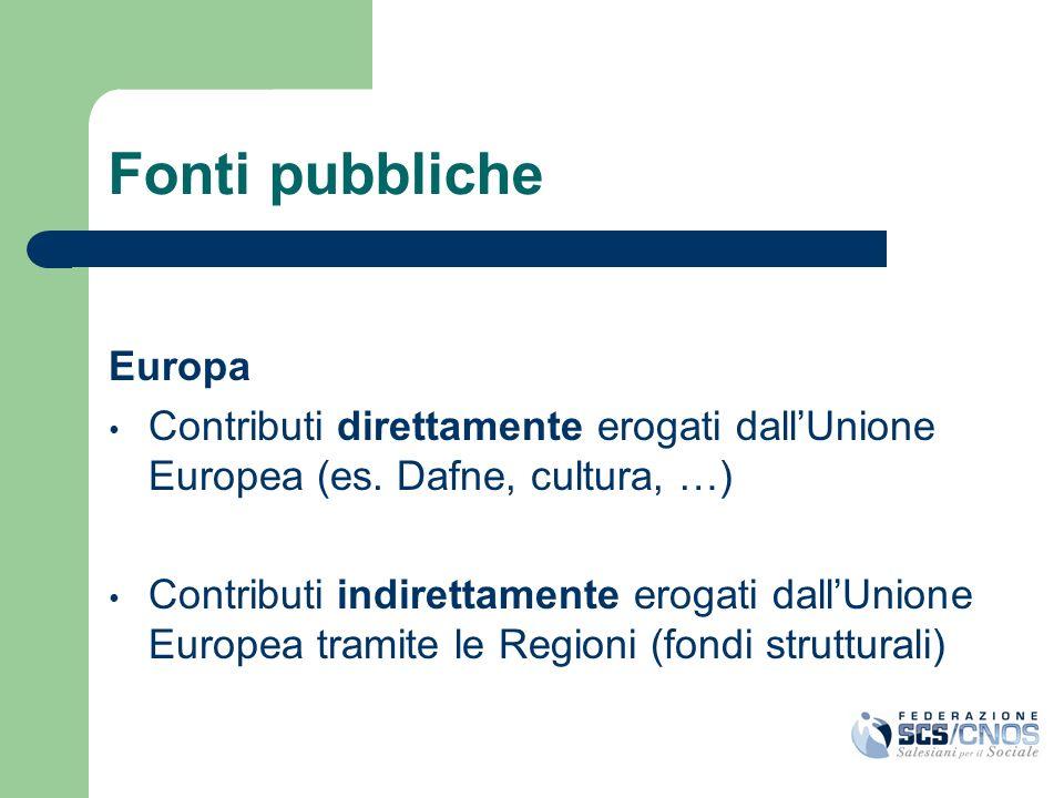 Fonti pubbliche Europa