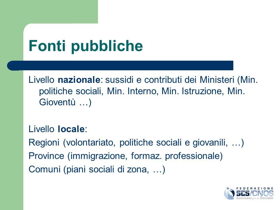 Fonti pubbliche Livello nazionale: sussidi e contributi dei Ministeri (Min. politiche sociali, Min. Interno, Min. Istruzione, Min. Gioventù …)