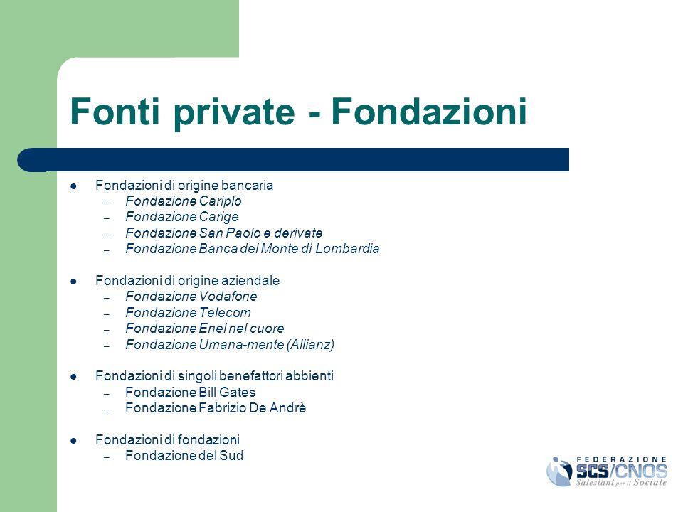 Fonti private - Fondazioni