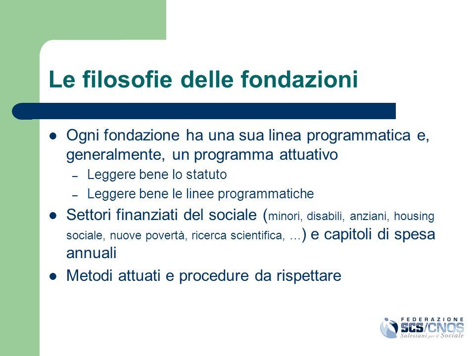 Le filosofie delle fondazioni