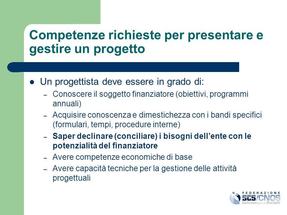 Competenze richieste per presentare e gestire un progetto