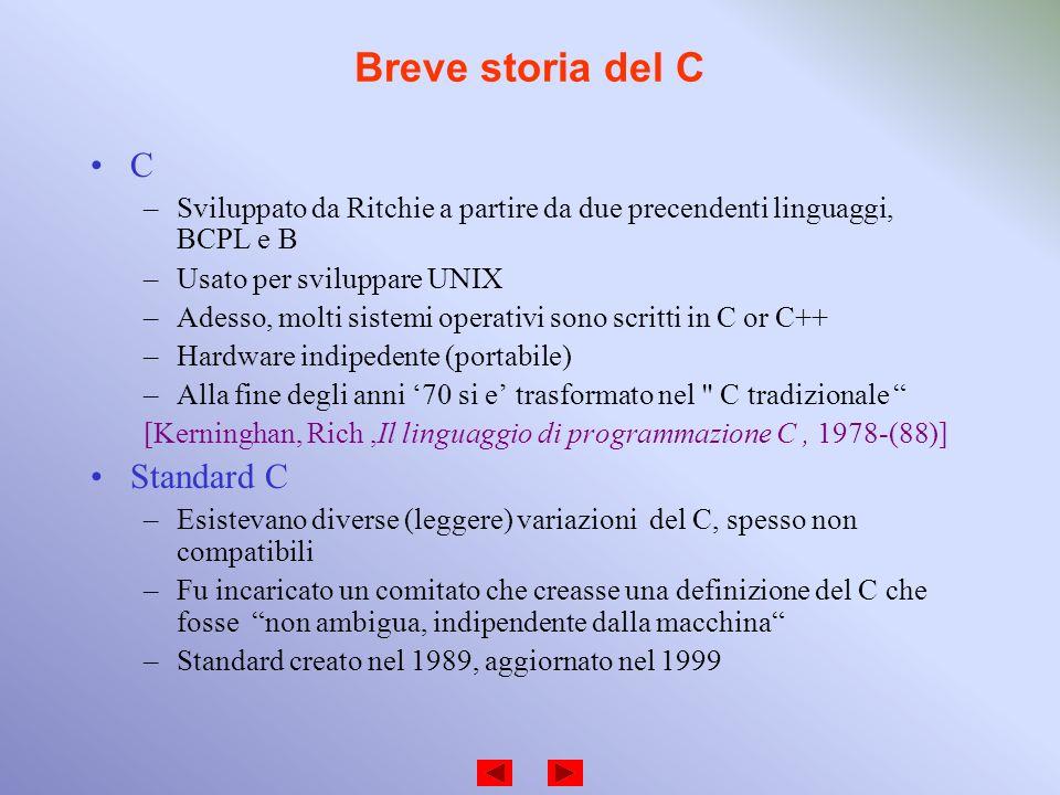 Breve storia del C C Standard C