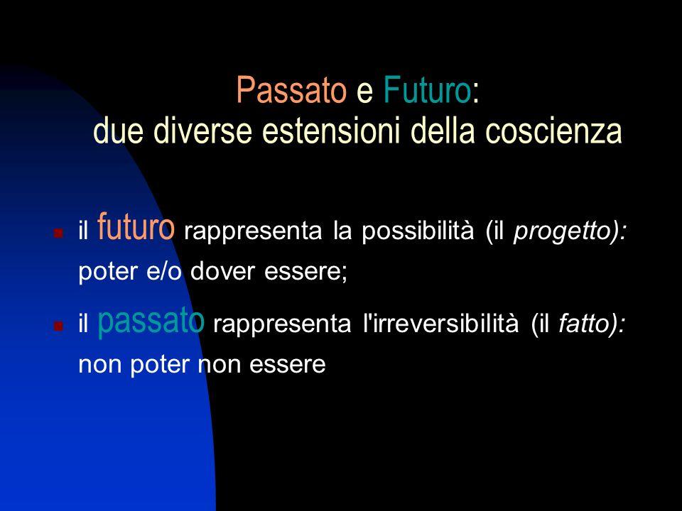 Passato e Futuro: due diverse estensioni della coscienza