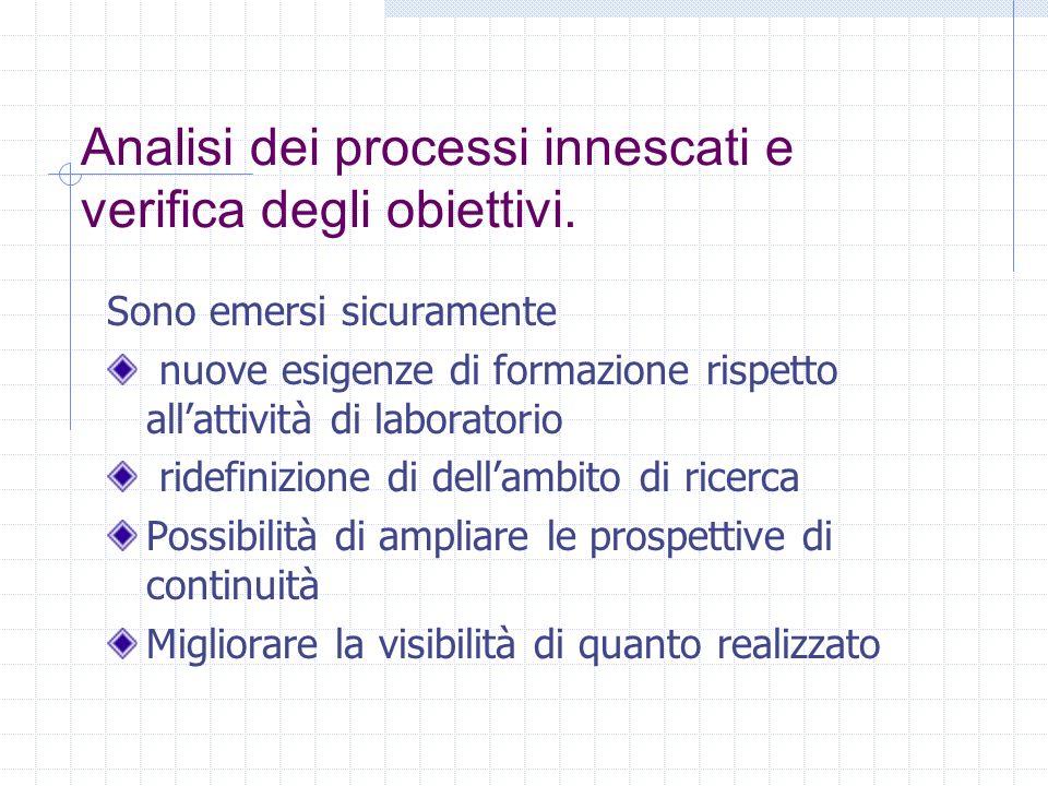Analisi dei processi innescati e verifica degli obiettivi.