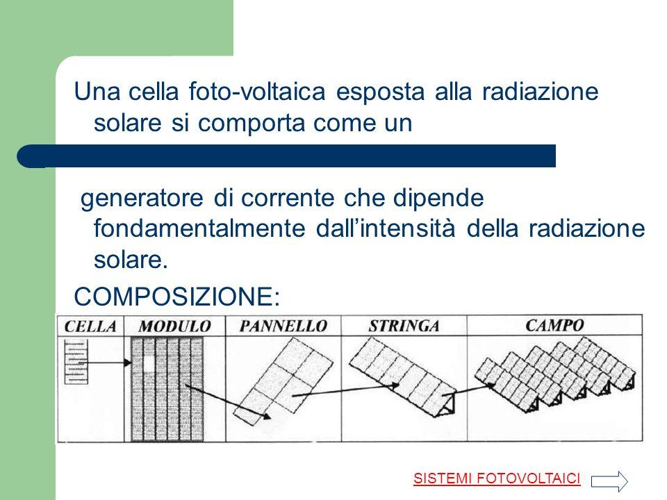 Una cella foto-voltaica esposta alla radiazione solare si comporta come un generatore di corrente che dipende fondamentalmente dall'intensità della radiazione solare. COMPOSIZIONE: