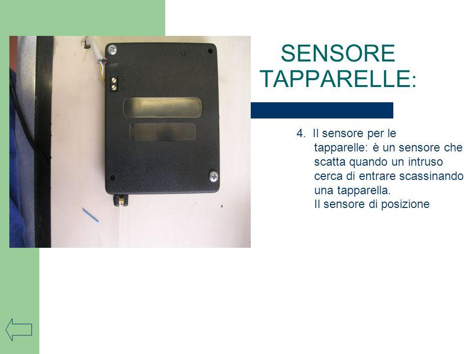 SENSORE TAPPARELLE: