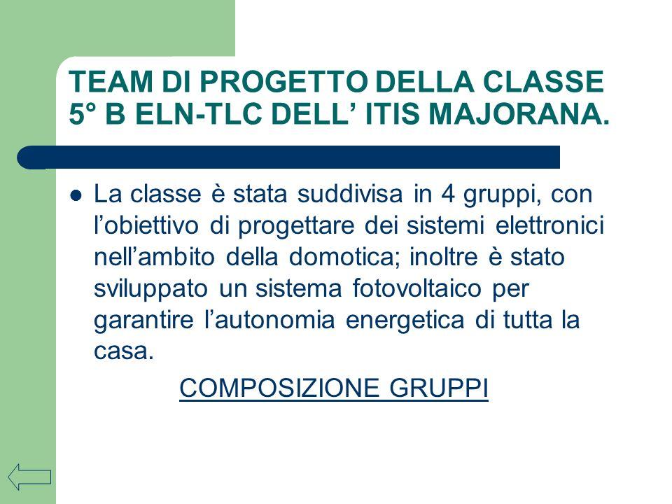 TEAM DI PROGETTO DELLA CLASSE 5° B ELN-TLC DELL' ITIS MAJORANA.