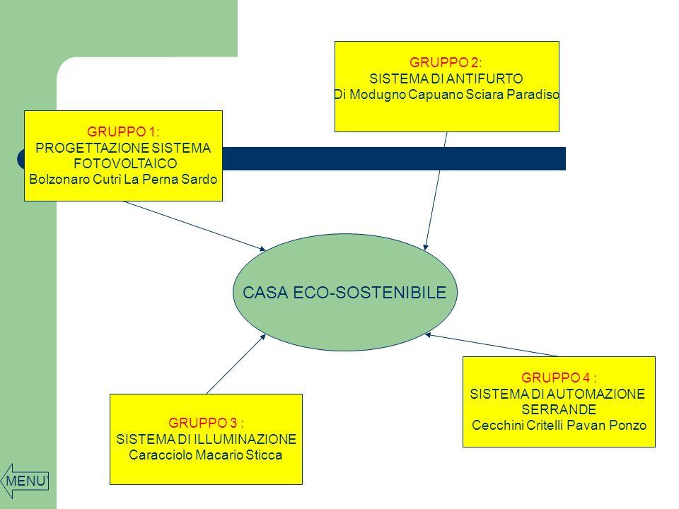CASA ECO-SOSTENIBILE GRUPPO 2: SISTEMA DI ANTIFURTO