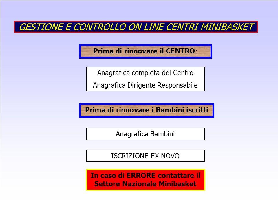 GESTIONE E CONTROLLO ON LINE CENTRI MINIBASKET