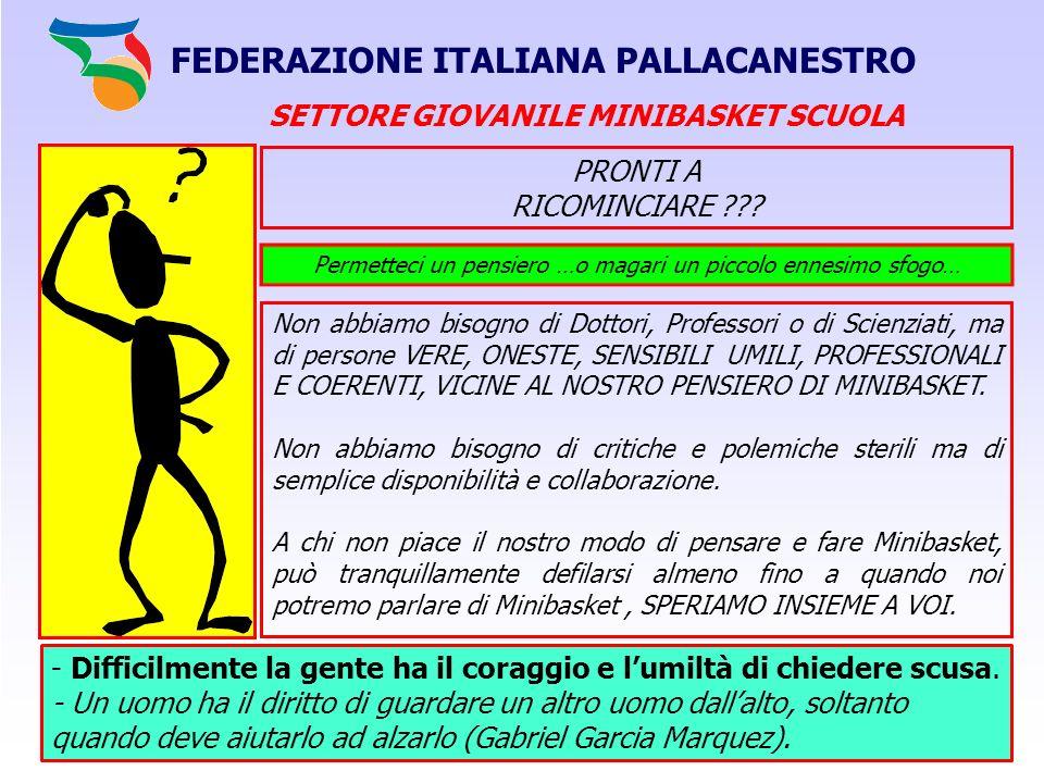 FEDERAZIONE ITALIANA PALLACANESTRO SETTORE GIOVANILE MINIBASKET SCUOLA
