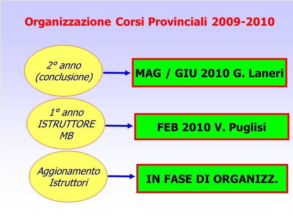 Organizzazione Corsi Provinciali 2009-2010