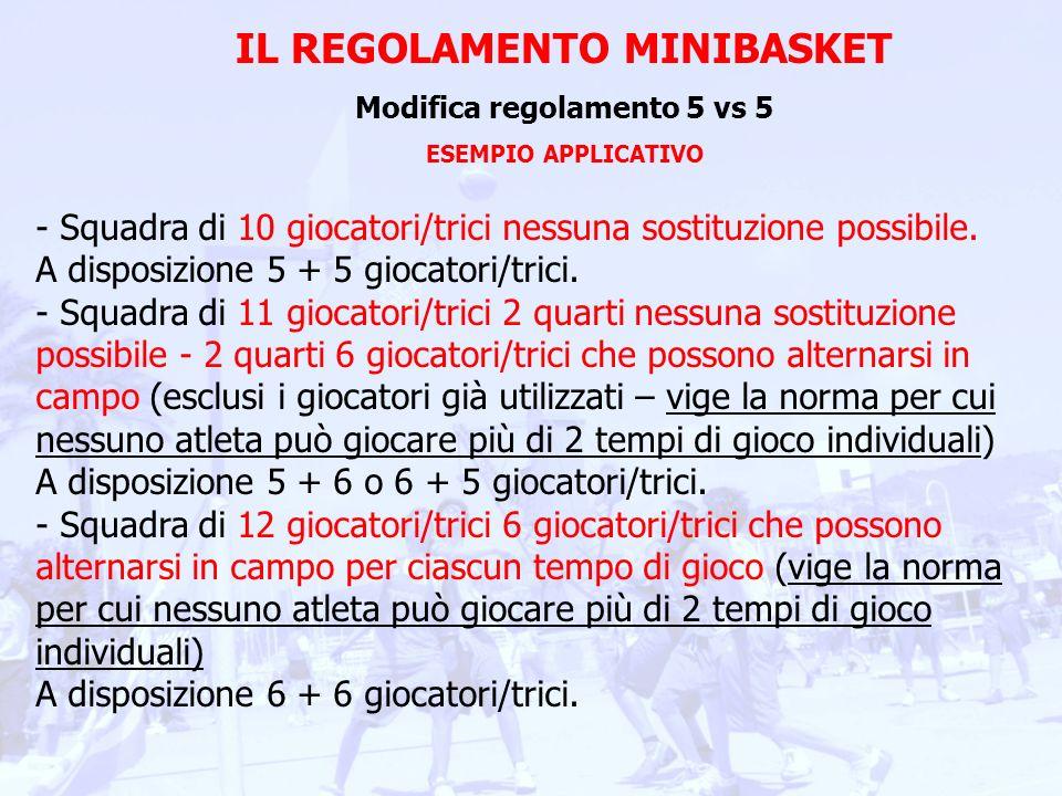 IL REGOLAMENTO MINIBASKET Modifica regolamento 5 vs 5