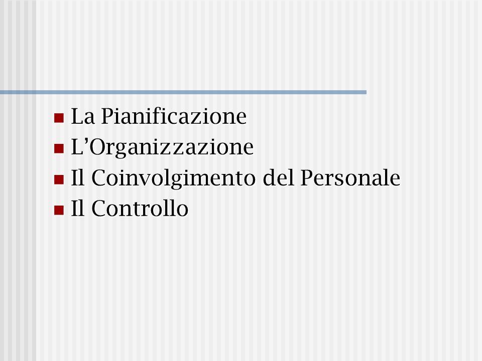 La Pianificazione L'Organizzazione Il Coinvolgimento del Personale Il Controllo