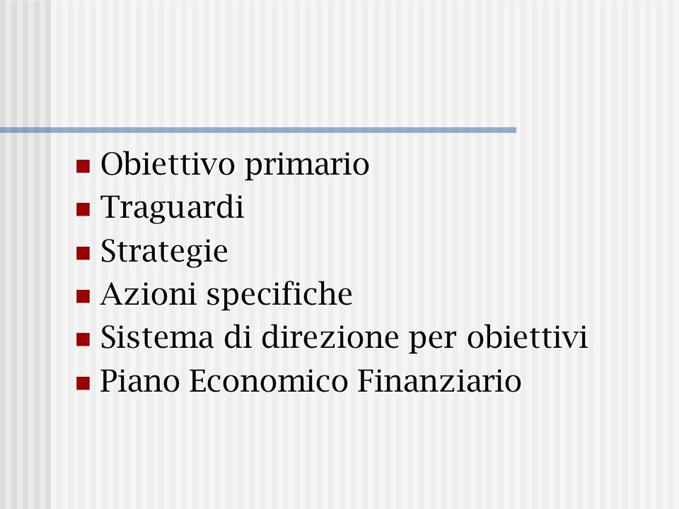 Obiettivo primario Traguardi. Strategie. Azioni specifiche.
