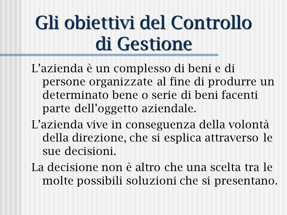 Gli obiettivi del Controllo di Gestione