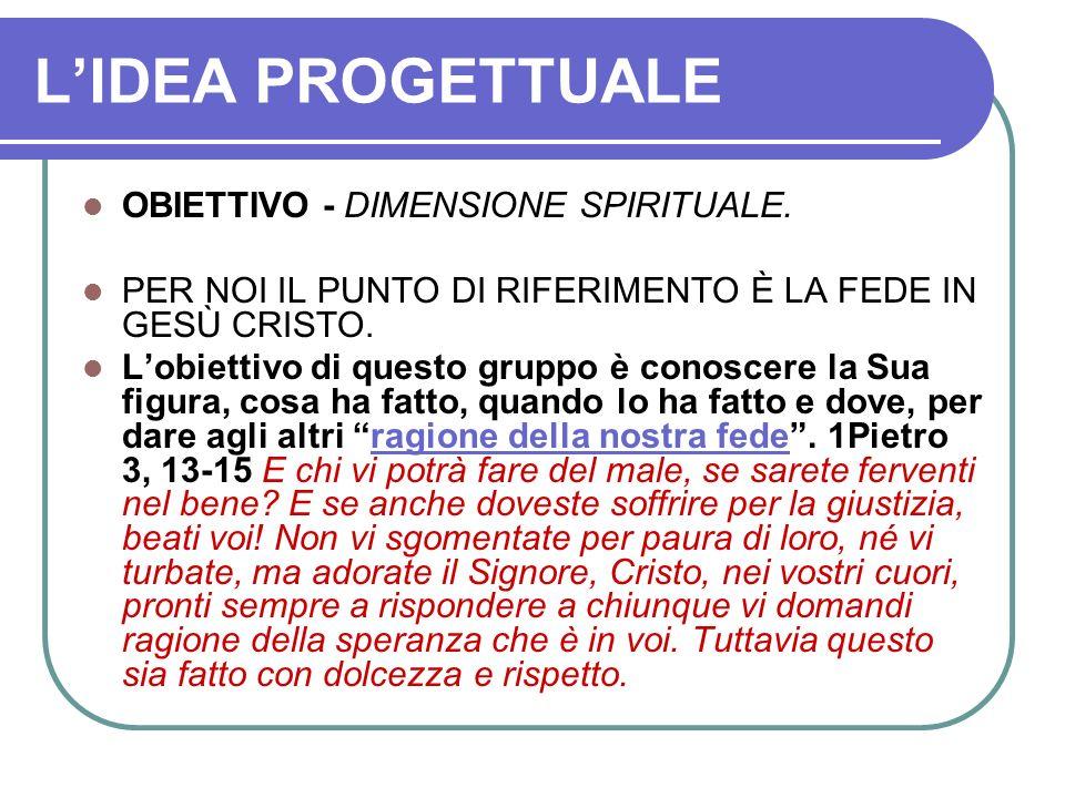L'IDEA PROGETTUALE OBIETTIVO - DIMENSIONE SPIRITUALE.