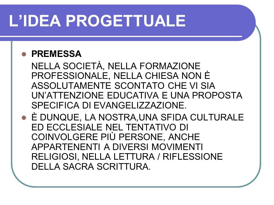 L'IDEA PROGETTUALE PREMESSA