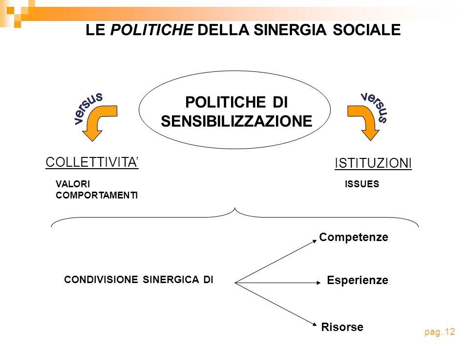 LE POLITICHE DELLA SINERGIA SOCIALE POLITICHE DI SENSIBILIZZAZIONE