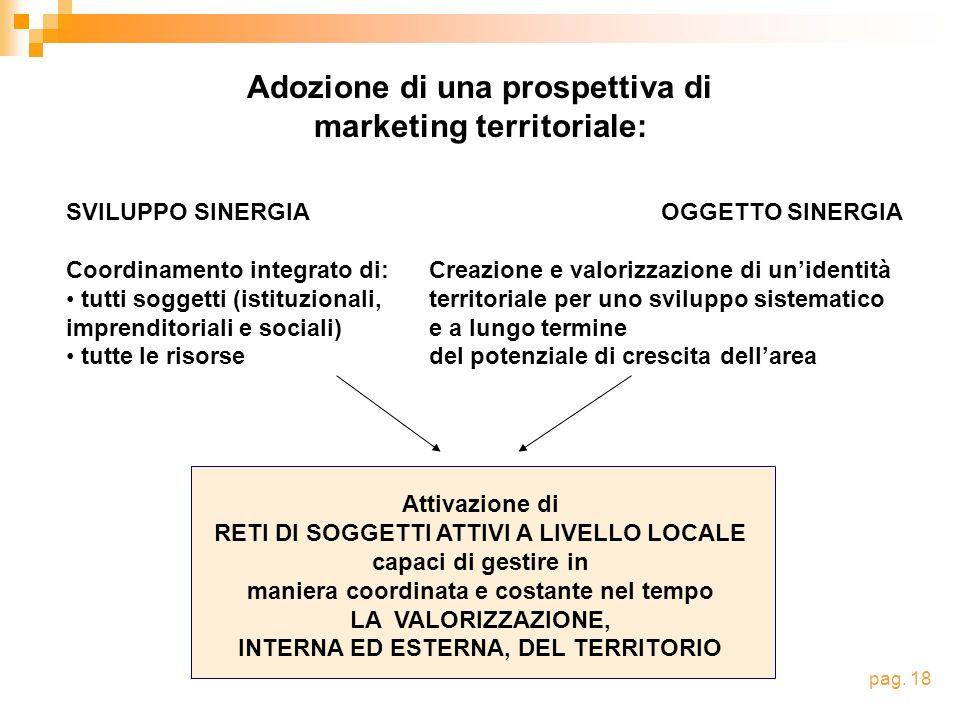 Adozione di una prospettiva di marketing territoriale: