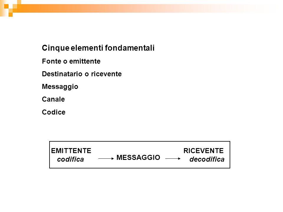Cinque elementi fondamentali