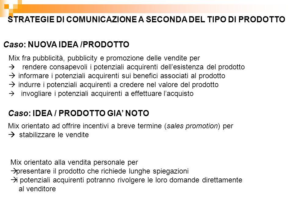 STRATEGIE DI COMUNICAZIONE A SECONDA DEL TIPO DI PRODOTTO