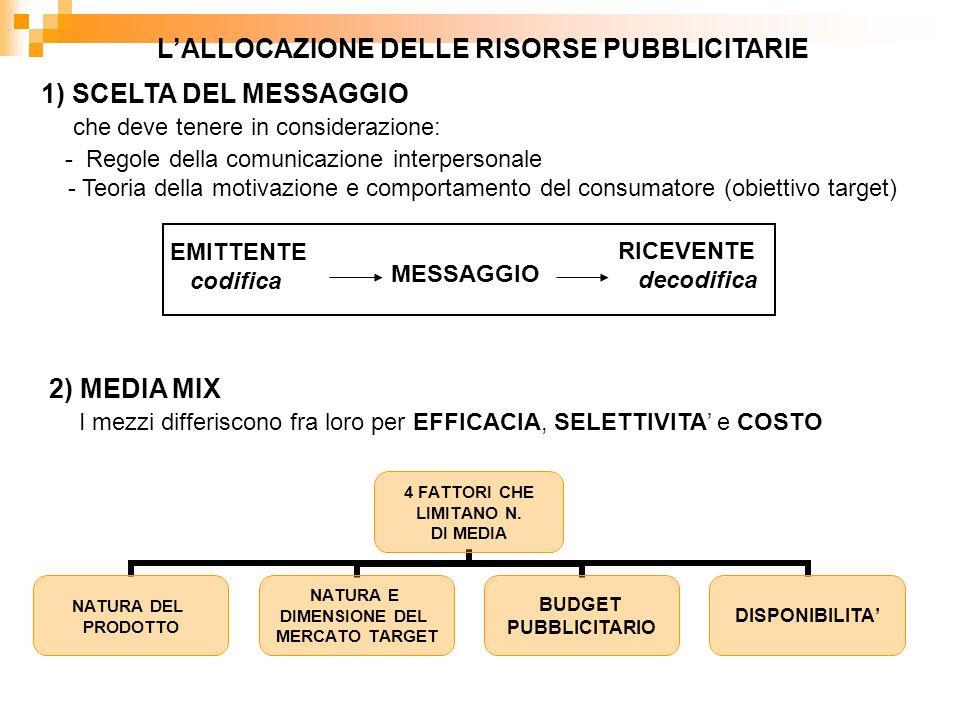 L'ALLOCAZIONE DELLE RISORSE PUBBLICITARIE