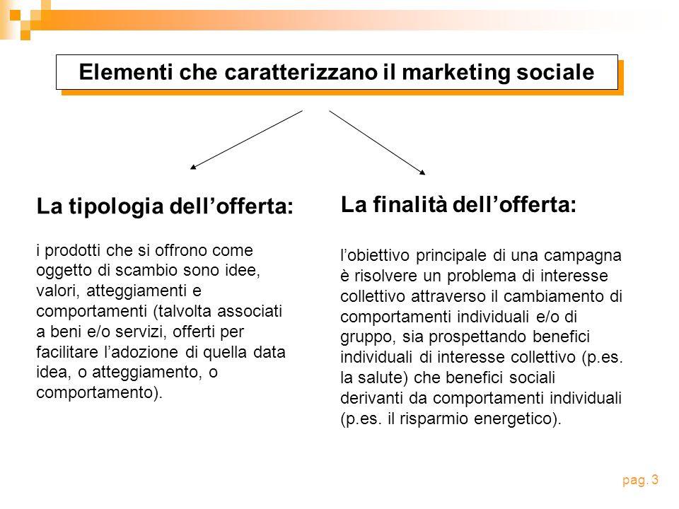 Elementi che caratterizzano il marketing sociale