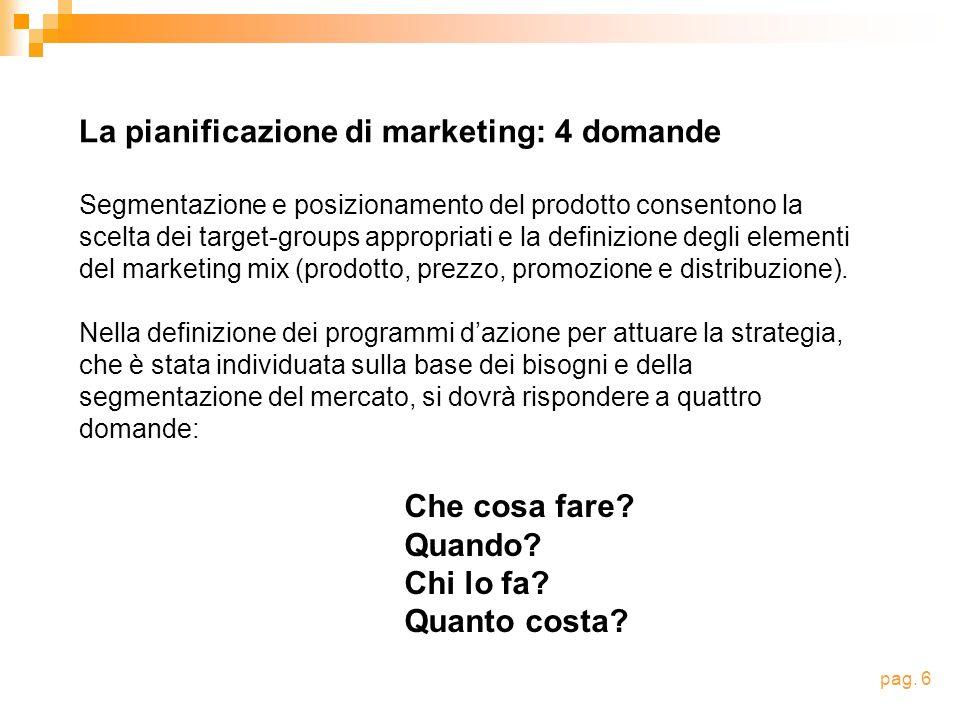 La pianificazione di marketing: 4 domande