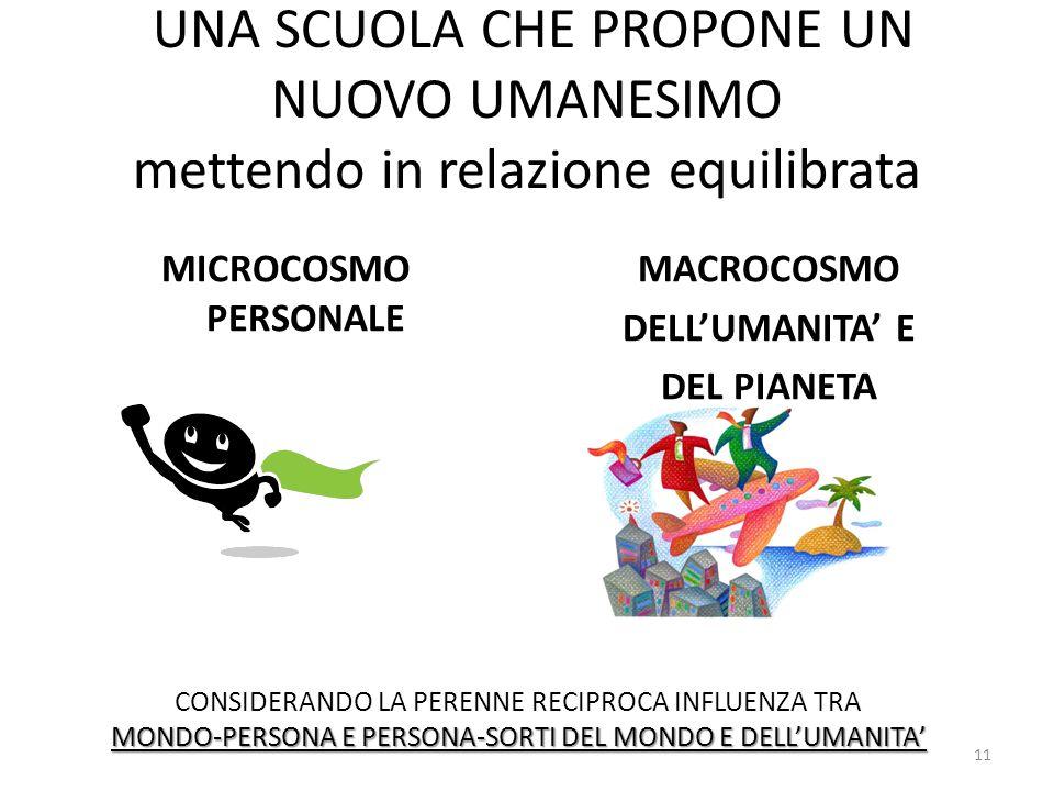 MACROCOSMO DELL'UMANITA' E DEL PIANETA