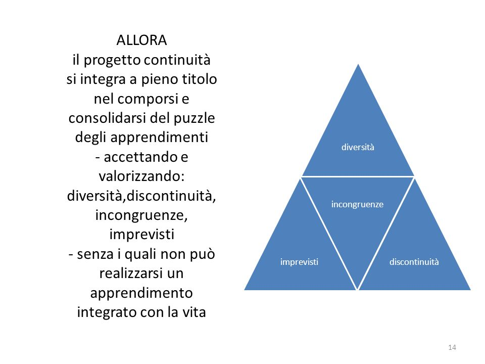 ALLORA il progetto continuità si integra a pieno titolo nel comporsi e consolidarsi del puzzle degli apprendimenti - accettando e valorizzando: diversità,discontinuità, incongruenze, imprevisti - senza i quali non può realizzarsi un apprendimento integrato con la vita