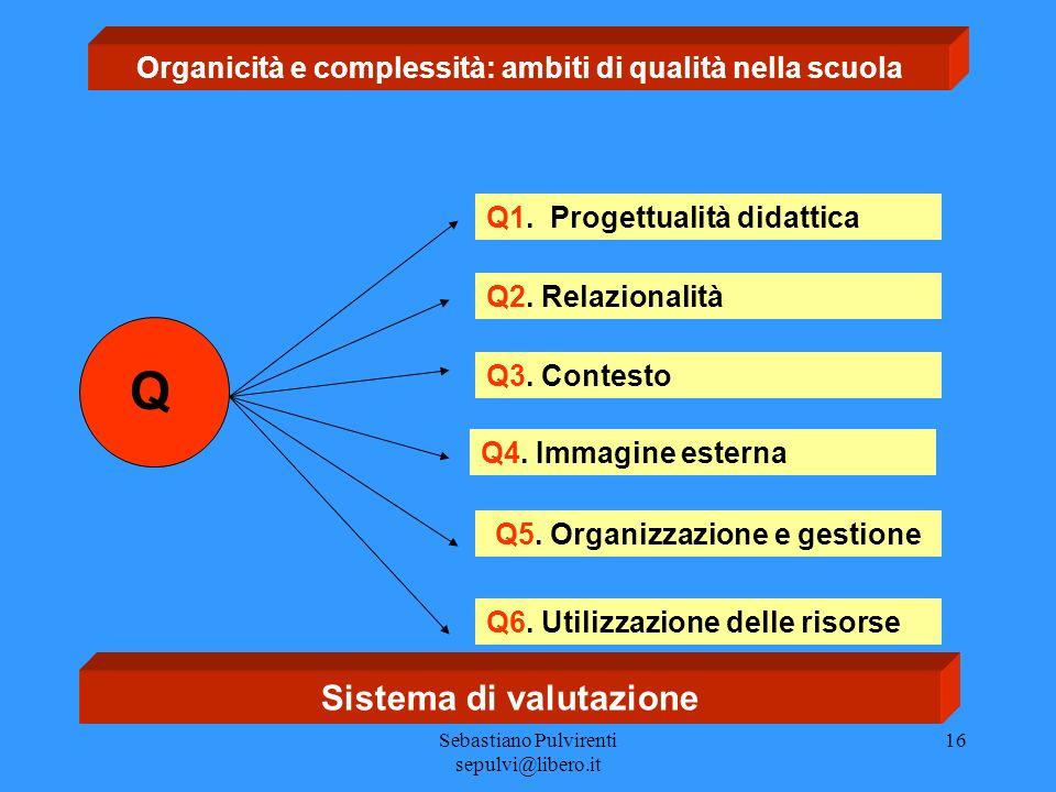 Q Sistema di valutazione