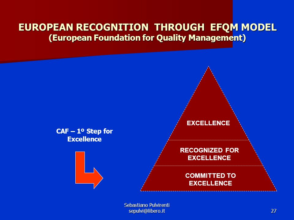 EUROPEAN RECOGNITION THROUGH EFQM MODEL (European Foundation for Quality Management)